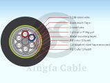 GYTA53 Cable de fibra óptica ( GYSTA53 / GYTA53 )