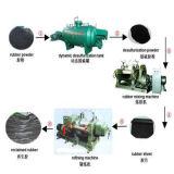 Резина резины машина для продажи / Китай Фабрика сразу продаж Резина резины Grinder