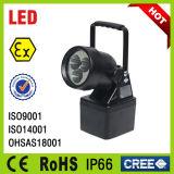 Linterna recargable de la seguridad del CREE LED