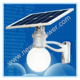 8W 12W Solar Outdoor Induction LED Garten Light Lamp