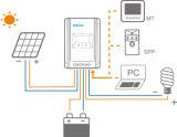 30A, regulador MPPT (Tracer3210A) de la Sistema Solar de 12/24V Autowork