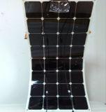 Comitato solare flessibile in pieno certificato 100W del fornitore dell'OEM Cina per uso domestico