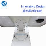 Indicatore luminoso di via solare Integrated esterno del sensore di movimento 15-80W LED