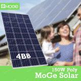 Comitato di energia solare 150W di PV di migliori prezzi di Moge poli