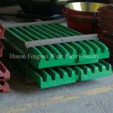 Kiefer-Zerkleinerungsmaschine-Backe-Platten-Kippplatten-Kiefer-Platte