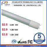 Di alta qualità della fabbrica indicatore luminoso del tubo di sorgente 18W T8 LED di prezzi bassi AC85-265V SMD di vendita direttamente