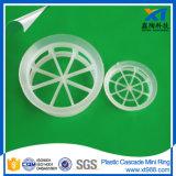 Neues Plastikschubumkehrgitter-Miniring