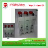 Batteria Ni-CD Gnc20 di tasso alto di rendimento elevato ultra per iniziare di motore
