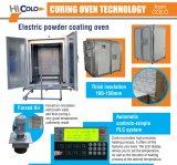 Puder-Beschichtung-Lack-Ofen-Controller