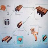 高い延長材料が付いているEDの銅