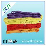 5t * 8m Synthétique Flat Webbing Sling avec double oeil