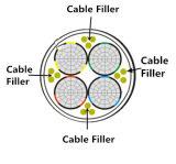 Cuerda de relleno del cable de Good&Cheap