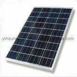 comitato solare policristallino 60W per il sistema domestico di energia solare