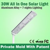 Lumière solaire de nouveau produit pour l'usage de jardin de rue avec le bon prix