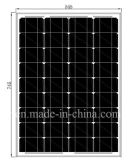 55W 가정 격자 시스템을%s 소형 태양 전지판 장비