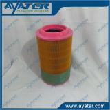 Ayater fornisce il filtro dal compressore d'aria di Copco dei 1619279800 atlanti