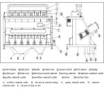 Nieuwe Bevordering! ! sorterende Machine 5000+Px CCD