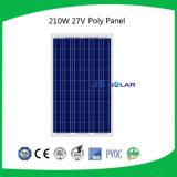 Venda 2016 quente! painel 220W solar policristalino com bom preço