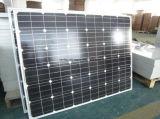 Фабрика панель солнечных батарей 250W Китая Mono и поли