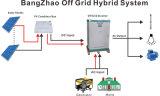 300-850V aucun système industriel de recul de batterie outre d'inverseur de pouvoir de réseau