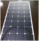 cellules photovoltaïques semi flexibles developpées récemment du panneau solaire 100W