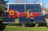 Solarhitze-Kollektor