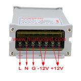 gestionnaire antipluie de 12V120W DEL avec la fonction de PWM (HTX Serires)