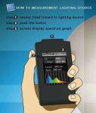 Spettrometro portatile della casella calda di vendita per la lampada del LED