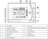 El mejor termóstato programable de la casa del sitio del regulador del acondicionador de aire de Digitaces (HTW-31-F13)