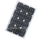 Comitato solare minimo flessibile di ETFE 30W 12V mono per gli indicatori luminosi gravi alimentati