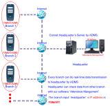 RFID Karten-Zugriffssteuerung mit Zeit-Anwesenheit (F-SMART/ID)