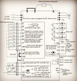 L'inverseur de fréquence de GV ISO9001 380V 600Hz 1.5kw de la CE, entraînement de moteur à courant alternatif D'Eds800-4t0015 2HP, la fréquence 1.5kw variable Pilotent-VFD