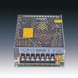 Fonte de alimentação da modalidade do interruptor IP20
