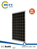 Populärer Sonnenkollektor-Solarbaugruppe für Verkauf