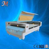De heet-verkoopt Machine van Cutting&Engraving van de Laser voor het AcrylKnipsel van de Raad (JM-1610H)