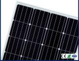 Comitati solari poco costosi High-Efficiency monocristallini di 36V 330W