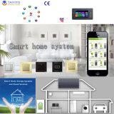 スマートなホームシステムのためのZigbeeの無線スマートなホーム