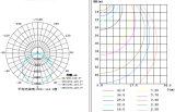 [إيب65] [لد] عال نباح ضوء لأنّ [سويمّينغ بوول] [نتتوريوم] [130لم/و] تجويف صغير عال [240و] [200و] [160و] [100و]