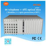 ファイバーのマルチプレクサ上の通信設備90チャネルの電話