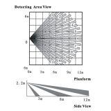 Detetor de movimento da Tri-Tecnologia PIR/Microwave