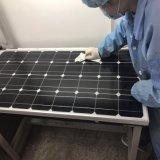 panneau solaire des meilleurs prix 80W-100W pour le système domestique