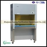 Module de capot de la ventilation Cabinet1.2m/Fume