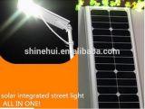 luz de rua 80W solar Integrated com apoio de bateria