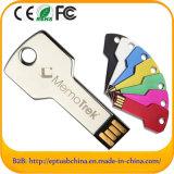 Logo Laser encargo del metal mini llave USB Flash Drive