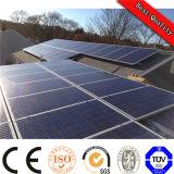 Панель солнечных батарей высокого качества поли/Mono для электрической системы солнечного электрическаяа станция солнечной