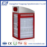 Sonnenenergie Backlit, LED-hellen Kasten bekanntmachend