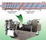 ディスクのタイプ手回し締め機の沈積物の排水システム