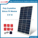 Comitati solari del poli del silicone modulo cristallino di PV per uso domestico