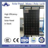 Comitato solare del nuovo poli silicone di Cystalline da vendere