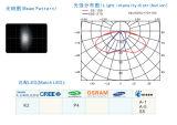LED Street Light/Lamp Module Lens met 24 (3*8) LED van Philips Lumileds